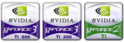 NVIDIA's Titanium Reihe